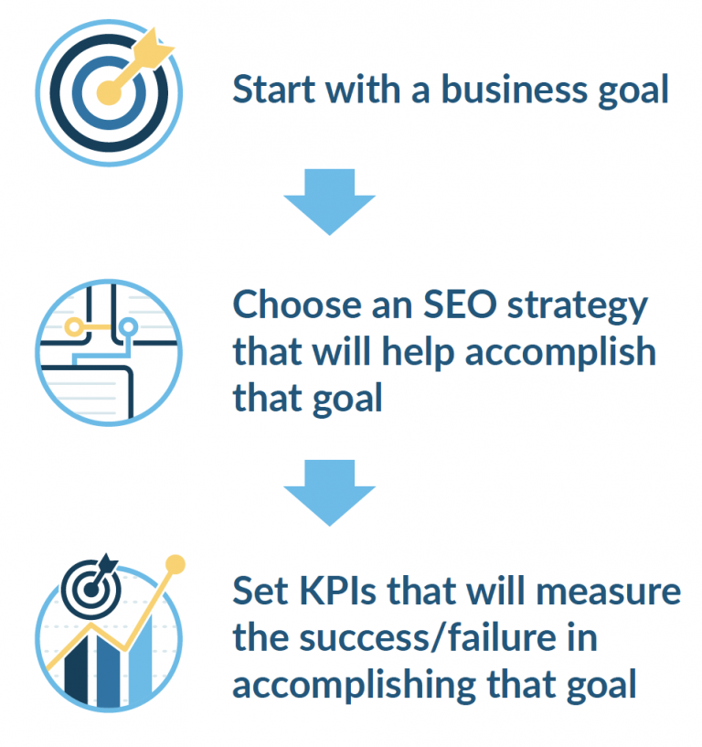 7 Proven SEO Reporting Best Practices That Boost Client Retention
