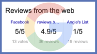 Google's inconsistency with third-party reviews is a confusing user experience
