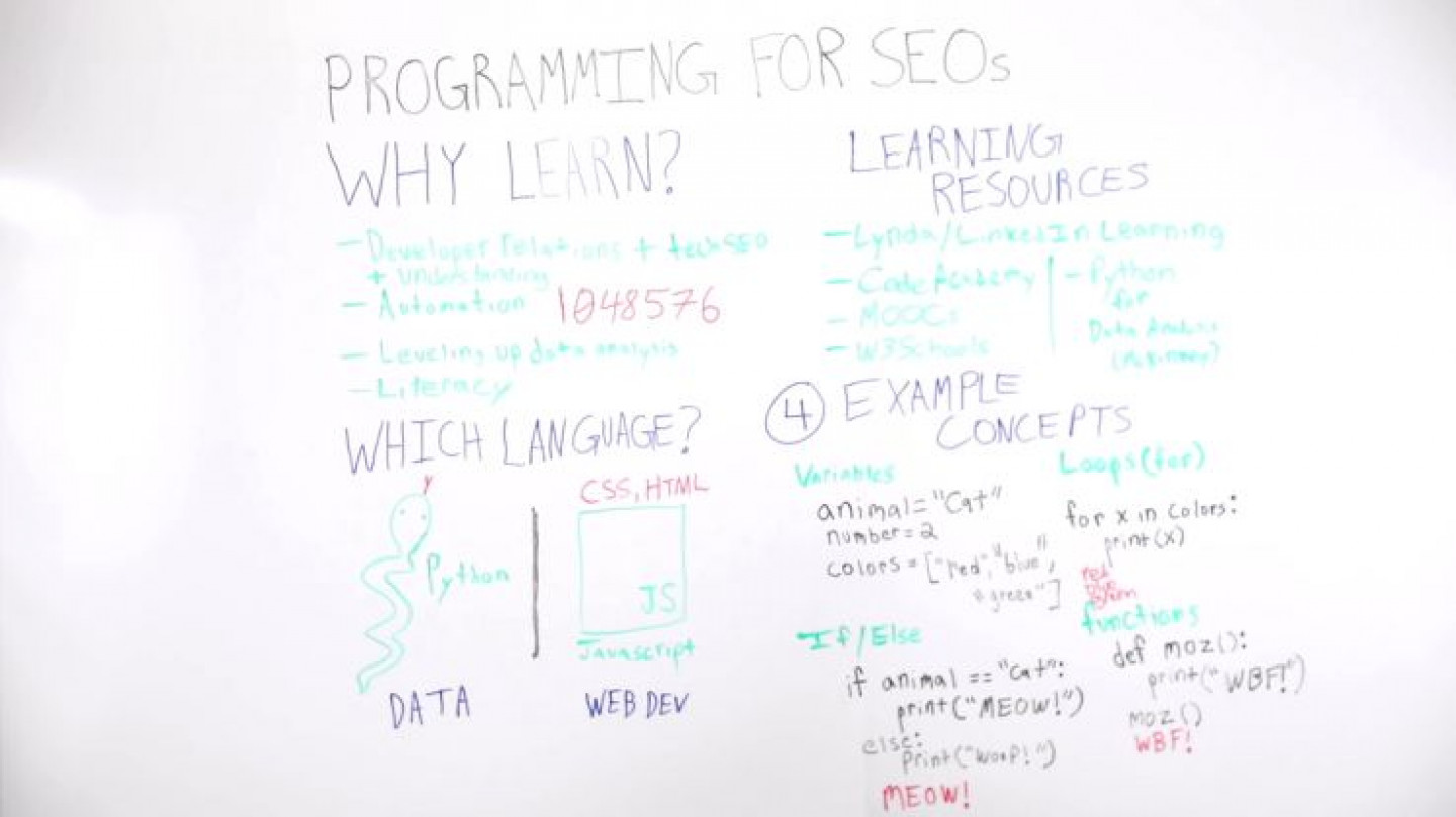 Programming for SEOs - Whiteboard Friday