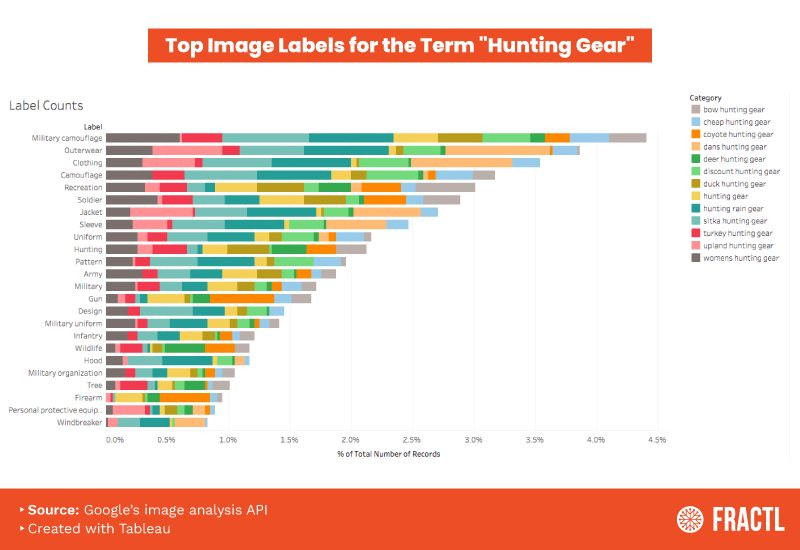 New Opportunities for Image SEO: How to Leverage Machine Vision for Strategic Wins