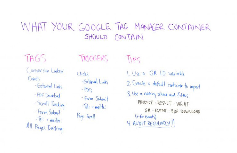 What Your Google Tag Manager Container Should Contain - Whiteboard Friday