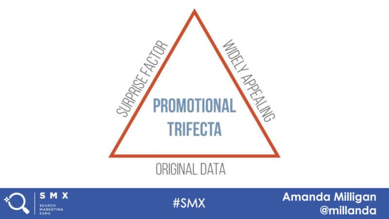 Promotional-Trifecta_SMX_Amanda-Milligan